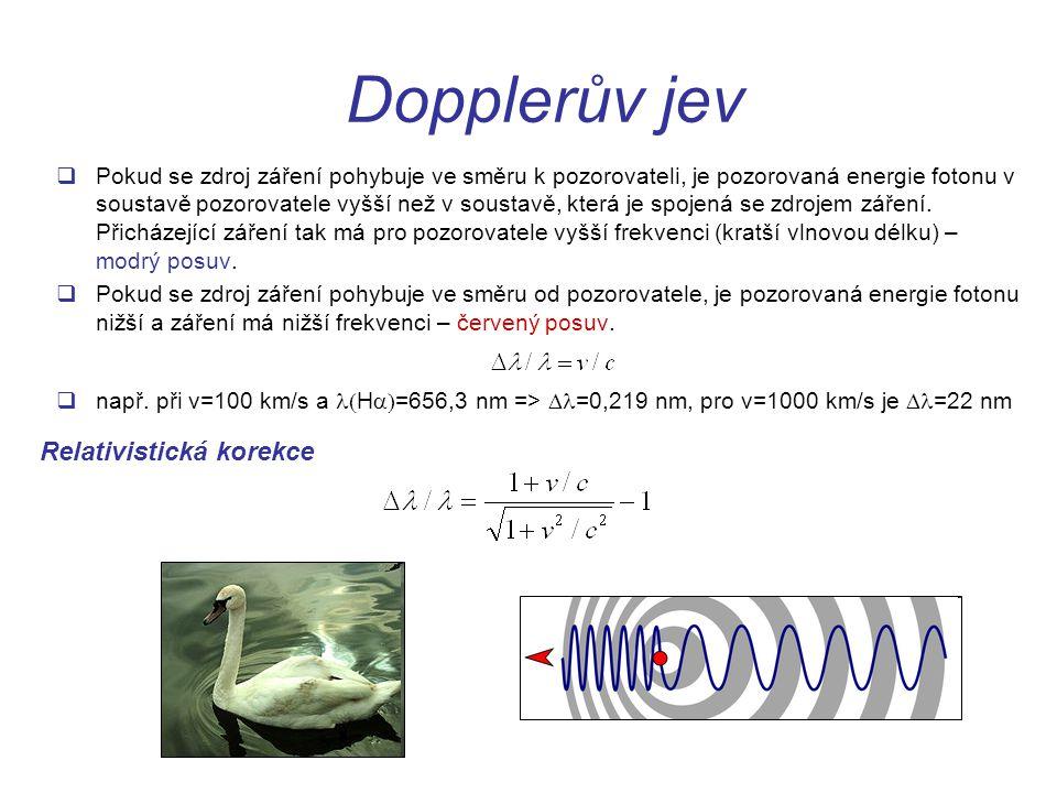 Dopplerův jev  Pokud se zdroj záření pohybuje ve směru k pozorovateli, je pozorovaná energie fotonu v soustavě pozorovatele vyšší než v soustavě, kte