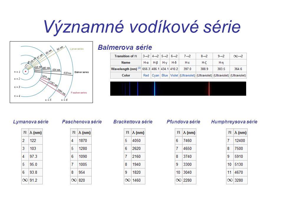 Příklad: spektrum HD 74275 Palounek (2009)