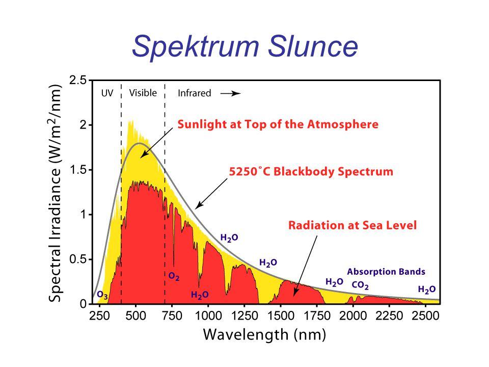 Klasifikace hvězd TřídaTeplota [K]Charakteristické absorpční čáry O>30000He-II, He-I, H-I, O-III, N-III, C-III, Si-IV B10000-30000He-I, H-I, C-II, O-II, N-II, Fe-III, Mg-III A7500-10000H-I, Fe-II, Mg-II, Si-II F6000-7500H-I, Ca-II, Ti-II, Fe-II G5200-6000Ca-II, neutrální a ionizované kovy K3700-5200Ca-I, Mn-I, Fe-I, Si-I, TiO 2 M2100-3700Ca-I, molekulová spektra (TiO 2 ) L1400-2100molekulová spektra (oxidy, hydridy, voda) T1000-14000dominantní čáry metanu CH 4