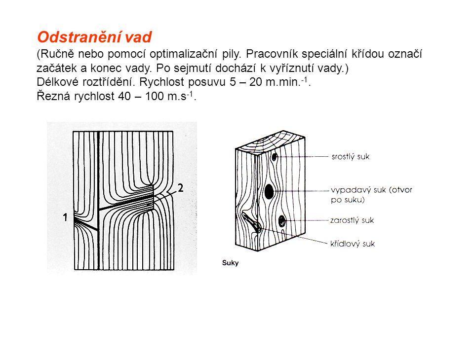 Odstranění vad (Ručně nebo pomocí optimalizační pily.
