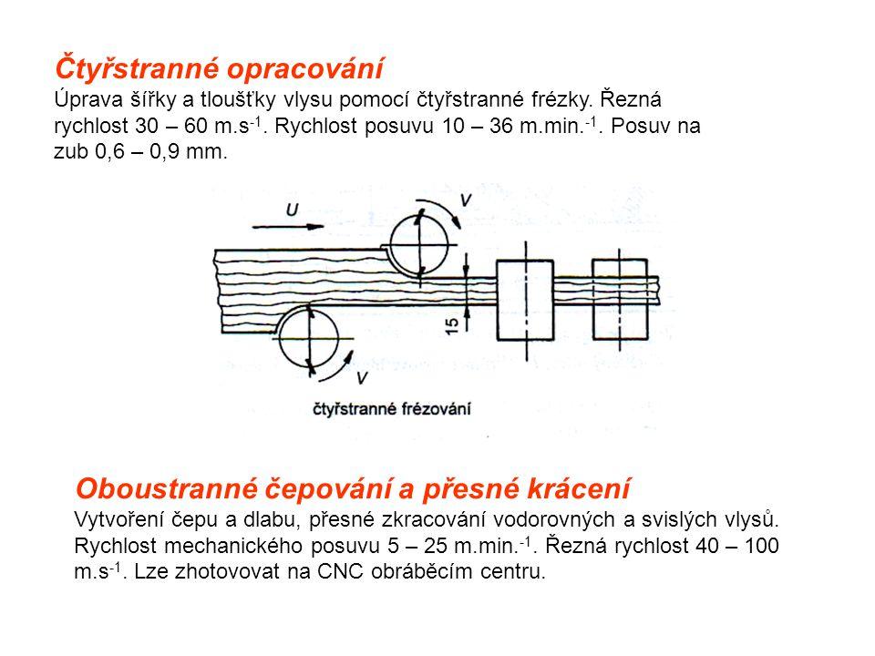 Čtyřstranné opracování Úprava šířky a tloušťky vlysu pomocí čtyřstranné frézky. Řezná rychlost 30 – 60 m.s -1. Rychlost posuvu 10 – 36 m.min. -1. Posu