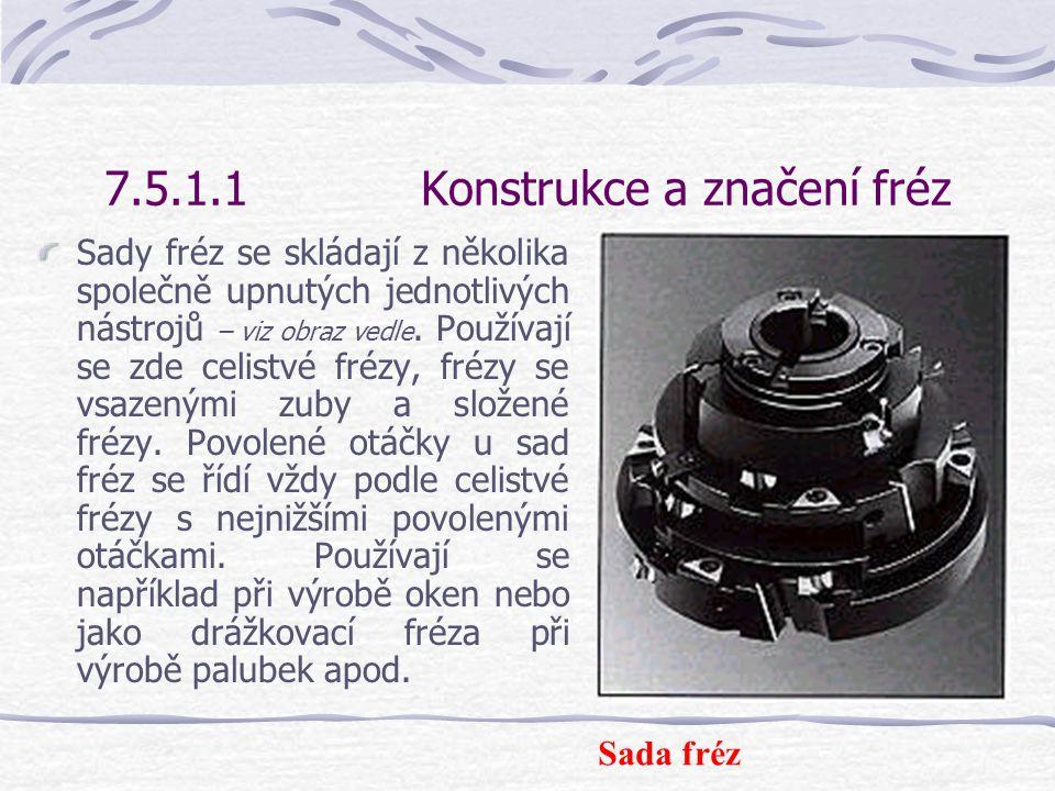 7.5.1.1Konstrukce a značení fréz Složené frézy jsou z několika vzájemně rozebíratelně spojených částí – viz obrázek vedle.