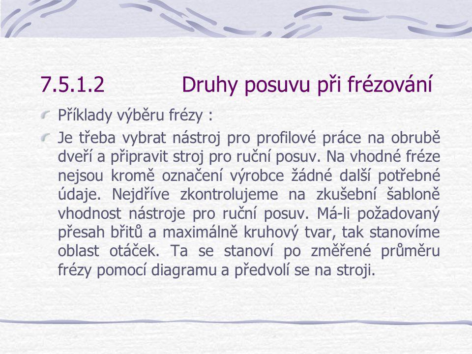 7.5.1.2Druhy posuvu při frézování Diagram pro stanovení otáček