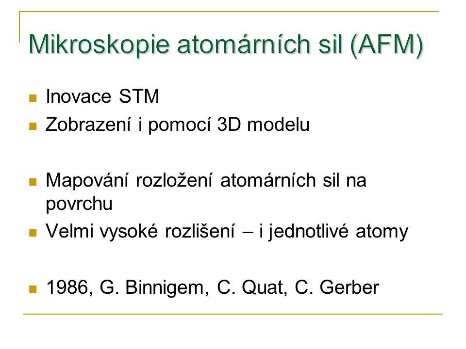 Inovace STM Zobrazení i pomocí 3D modelu Mapování rozložení atomárních sil na povrchu Velmi vysoké rozlišení – i jednotlivé atomy 1986, G. Binnigem, C