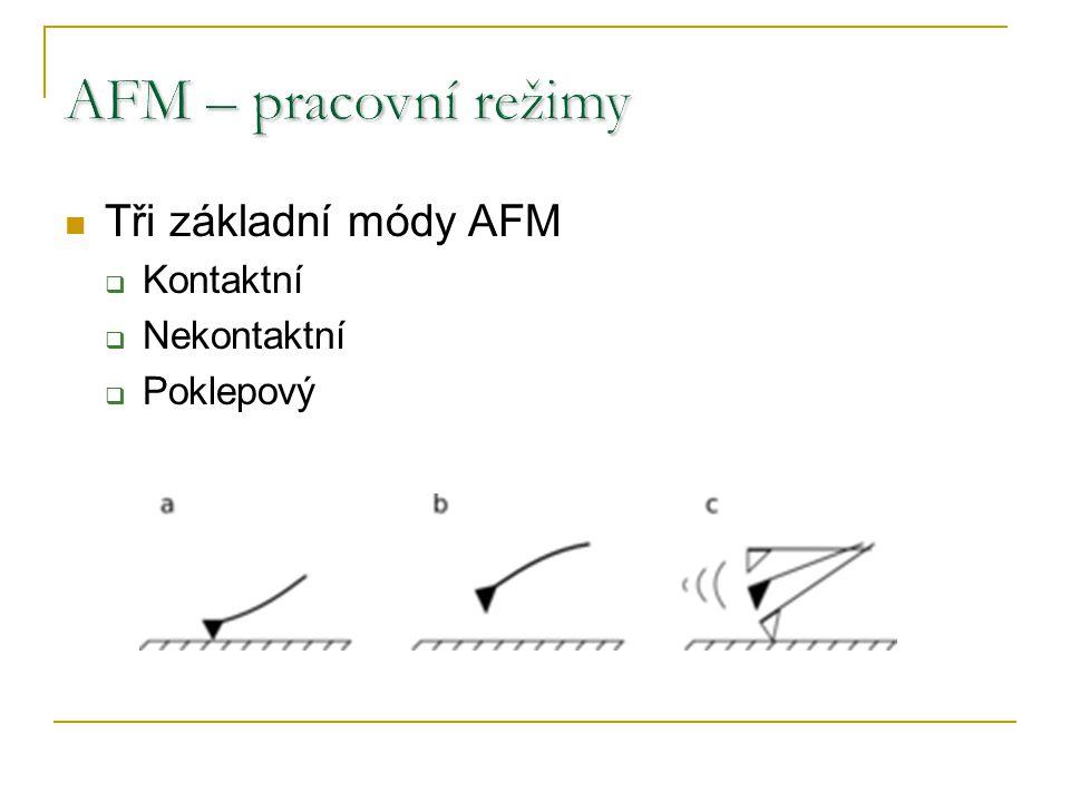 Tři základní módy AFM  Kontaktní  Nekontaktní  Poklepový