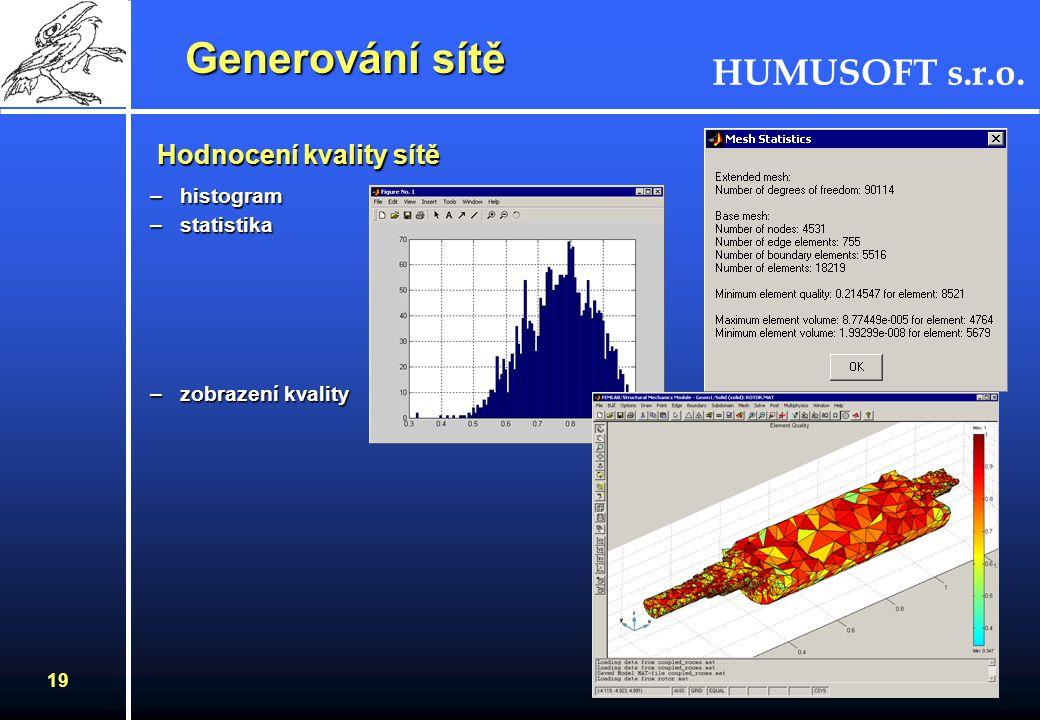 HUMUSOFT s.r.o. 18 Generování sítě Generování sítě –inicializace sítě