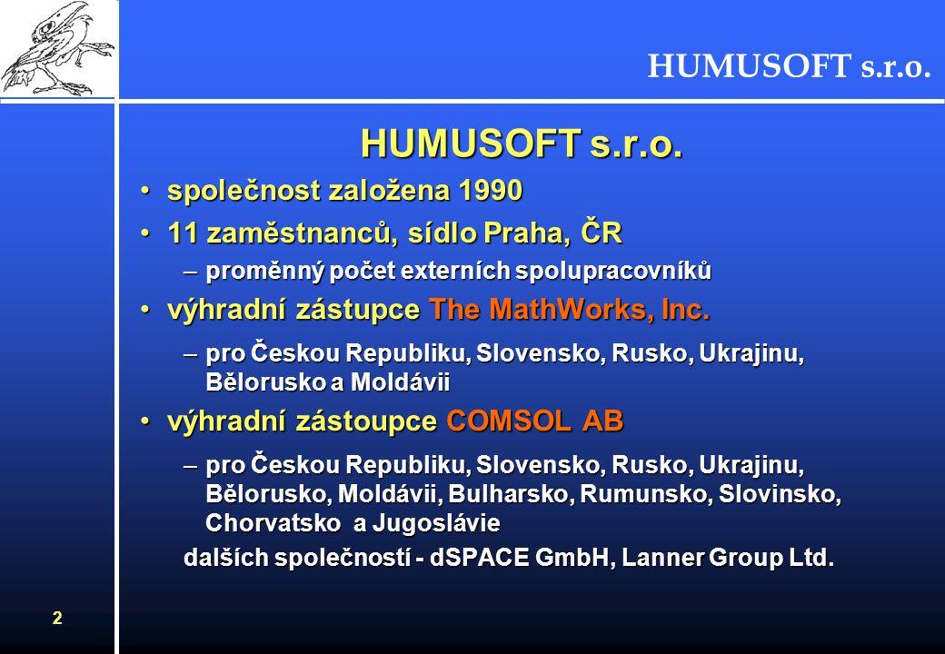 HUMUSOFT s.r.o. 1 FEMLAB - počítačové modelování a analýza fyzikálních dějů Bittner@humusoft.cz STU Bratislava, 28.dubna 2003