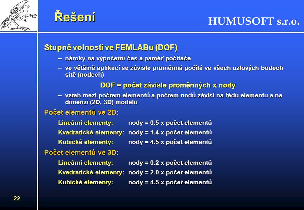 HUMUSOFT s.r.o. 21 Typy řešičů Řešení Řešení –Přímé - –používá Gaussovu eliminaci pro lineární a špatně podmíněné systémy –je stabilní –v 1D a ve 2D j