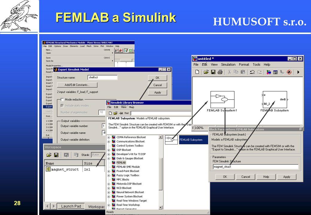 HUMUSOFT s.r.o. 27 FEMLAB a Simulink FEMLAB a Simulink Dynamický export z FEMLABuDynamický export z FEMLABu –časový průběh modelovaného děje ve FEMLAB