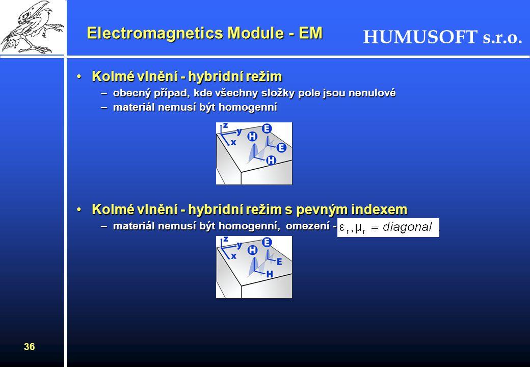 HUMUSOFT s.r.o. 35 Kolmé elektromagnetické vlny příčné řezy modelů mikrovlnných struktur, ve kterých se vlny šíří kolmo k modelovací rovině lze řešit