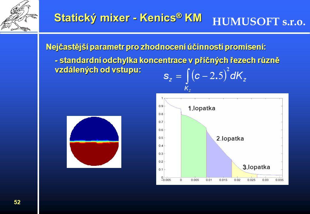 HUMUSOFT s.r.o. 51 Statický mixer - Kenics ® KM Znázornění proudového pole mísených látek pomocí příčných řezů a proudnicových čar :