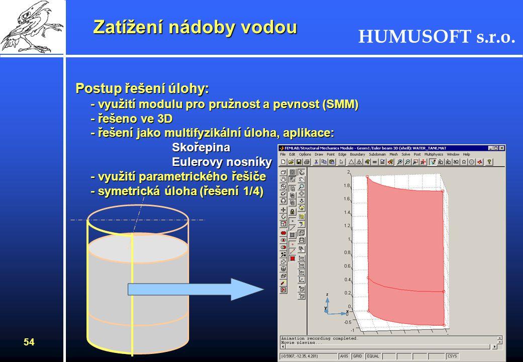 HUMUSOFT s.r.o. 53 Zatížení nádoby vodou Do nádoby přitéká voda, vyšetřujeme zatížení nádoby: Rozměry: poloměr nádoby R = 1 m výška nádoby h = 2 m měr