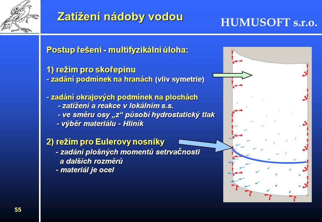 HUMUSOFT s.r.o. 54 Postup řešení úlohy: - využití modulu pro pružnost a pevnost (SMM) - řešeno ve 3D - řešení jako multifyzikální úloha, aplikace: Sko