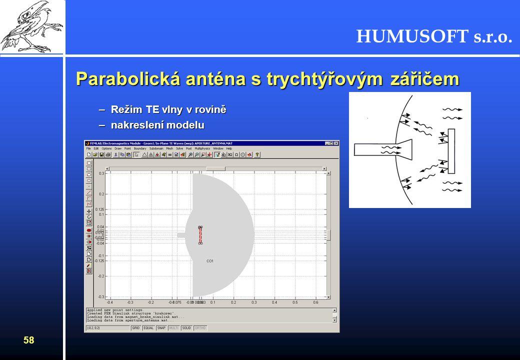 HUMUSOFT s.r.o. 57 Parametrický řešič Zatížení nádoby vodou