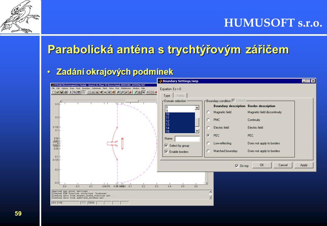 HUMUSOFT s.r.o. 58 –Režim TE vlny v rovině –nakreslení modelu Parabolická anténa s trychtýřovým zářičem