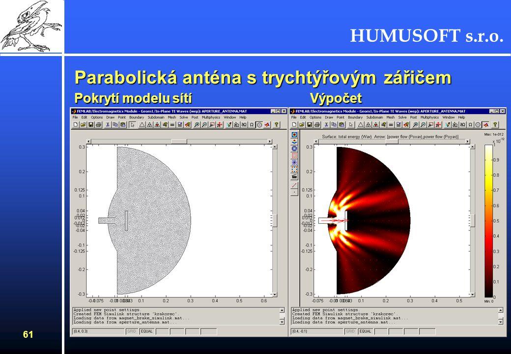 HUMUSOFT s.r.o. 60 Parabolická anténa s trychtýřovým zářičem Zadání vlastností subdoményZadání vlastností subdomény