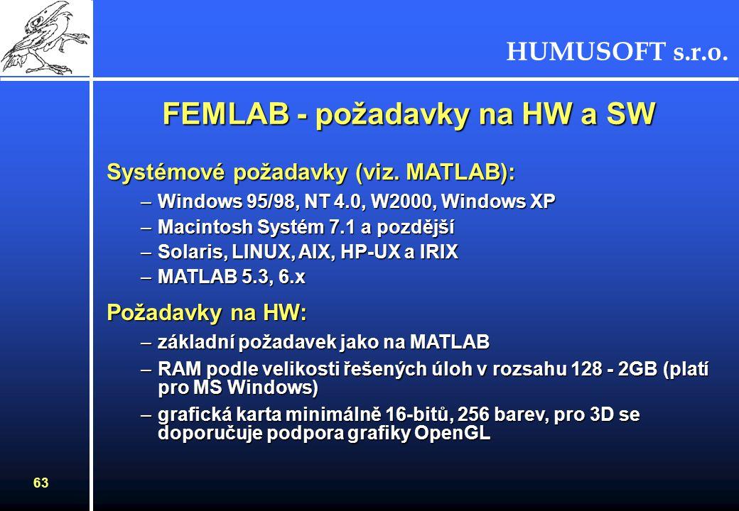 HUMUSOFT s.r.o. 62 FEMLAB - požadavky na HW a SW Požadavky MATLABu na HW – CD-ROM mechanika – doporučeno 128 MB – Pentium, Pentium Pro, Pentium II, Pe