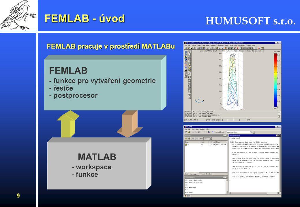 HUMUSOFT s.r.o. 8 FEMLAB - úvod Typy PDR řešených FEMLABem Předdefinované rovnicePředdefinované rovnice - různé fyzikální režimy (aplikační režimy) el