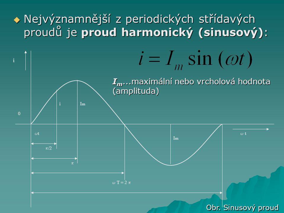 0  i i  t ImIm t t  /2  T = 2  ImIm  Nejvýznamnější z periodických střídavých proudů je proud harmonický (sinusový): I m...maximální nebo vrcholová hodnota (amplituda) Obr.