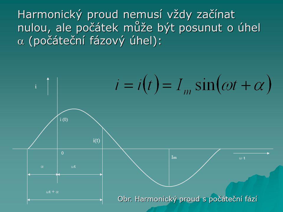Harmonický proud nemusí vždy začínat nulou, ale počátek může být posunut o úhel  (počáteční fázový úhel): ImIm 0 i (0) i  t t t   t +  i(t) Obr.
