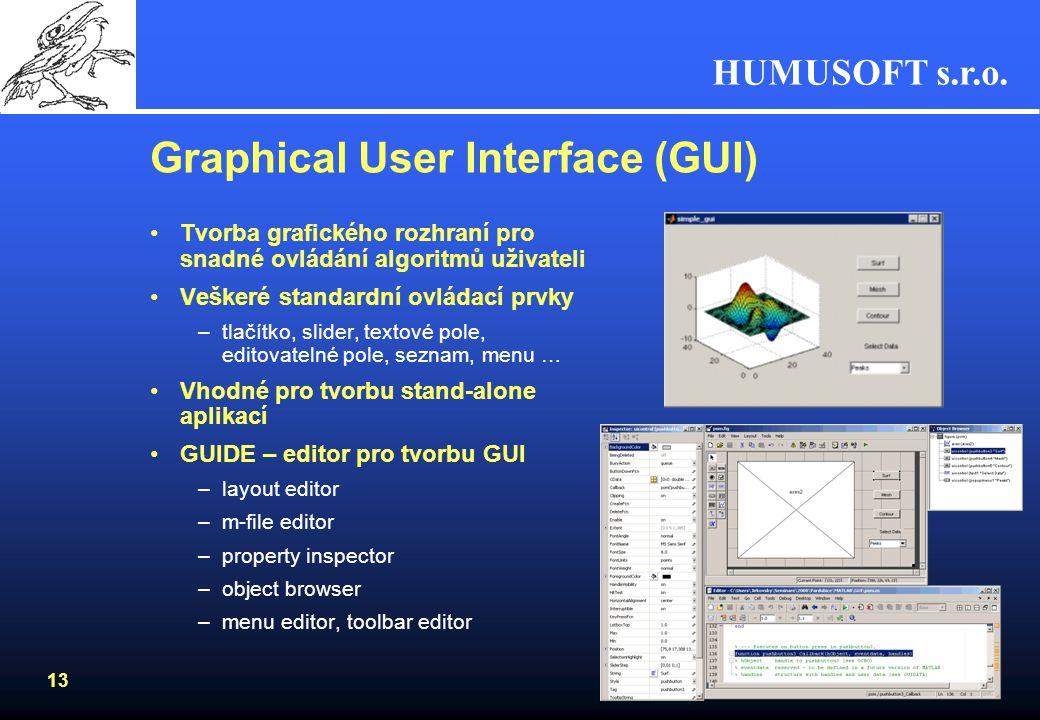 HUMUSOFT s.r.o. 12 Grafika v MATLABu 2D –čárové spojnicové grafy –schodové grafy –bodové grafy –sloupcové grafy 3D –čárové grafy v prostoru –plošné gr