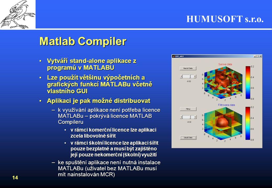 HUMUSOFT s.r.o. 13 Graphical User Interface (GUI) Tvorba grafického rozhraní pro snadné ovládání algoritmů uživateli Veškeré standardní ovládací prvky
