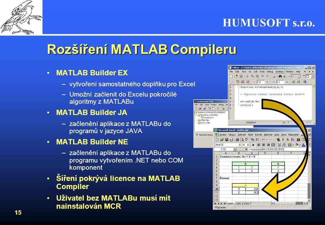 HUMUSOFT s.r.o. 14 Matlab Compiler Vytváří stand-alone aplikace z programů v MATLABUVytváří stand-alone aplikace z programů v MATLABU Lze použít větši