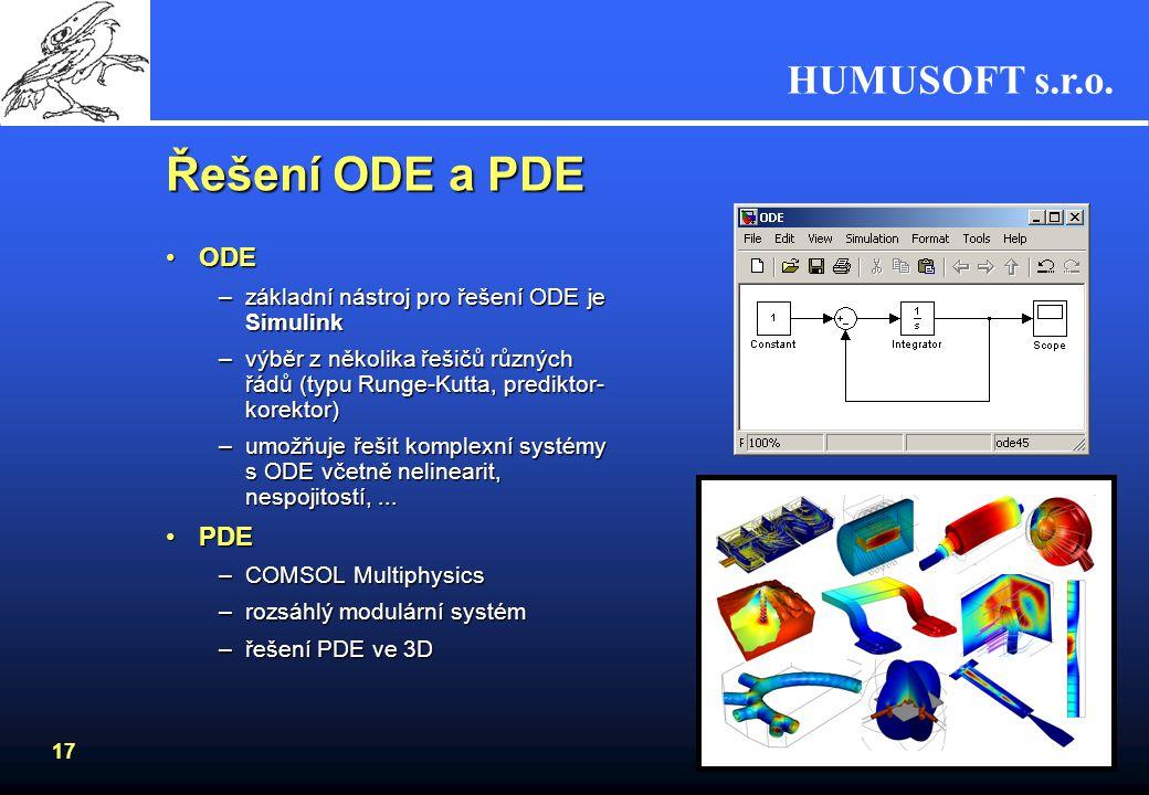 HUMUSOFT s.r.o. 16 Matematika Řešení diferenciálních rovnic –MATLAB –COMSOL Multiphysics Statistika a optimalizace –Statistics Toolbox –Optimization T