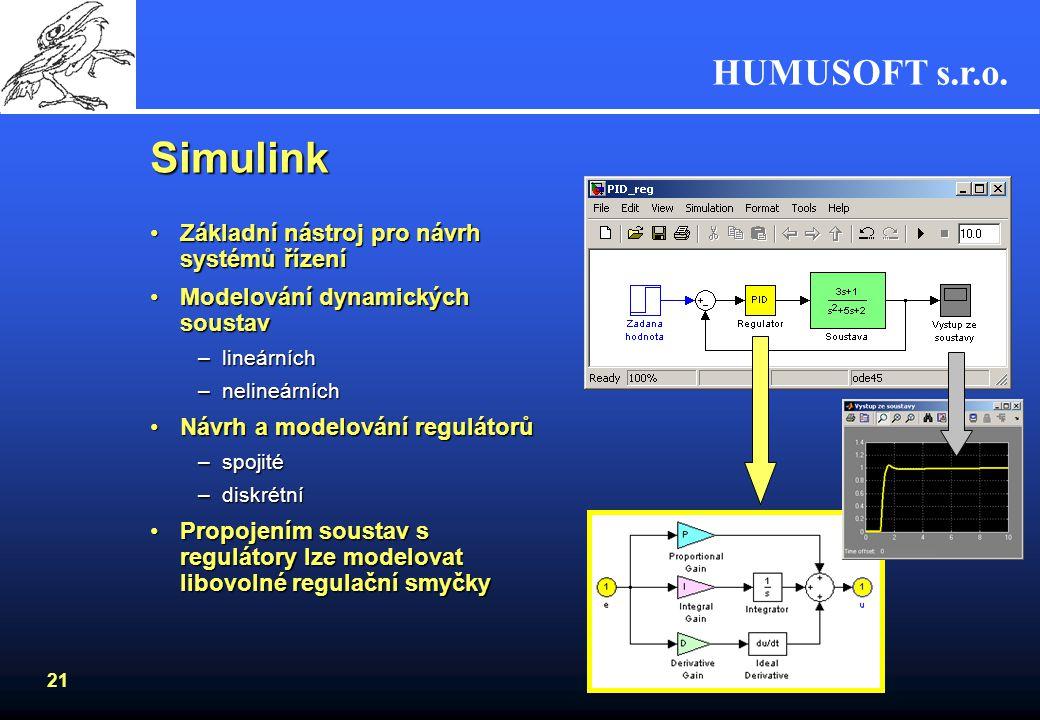 HUMUSOFT s.r.o. 20 Návrh řízení Modelování regulačních schémat, optimalizace nastavení regulátorů, linearize modelůModelování regulačních schémat, opt