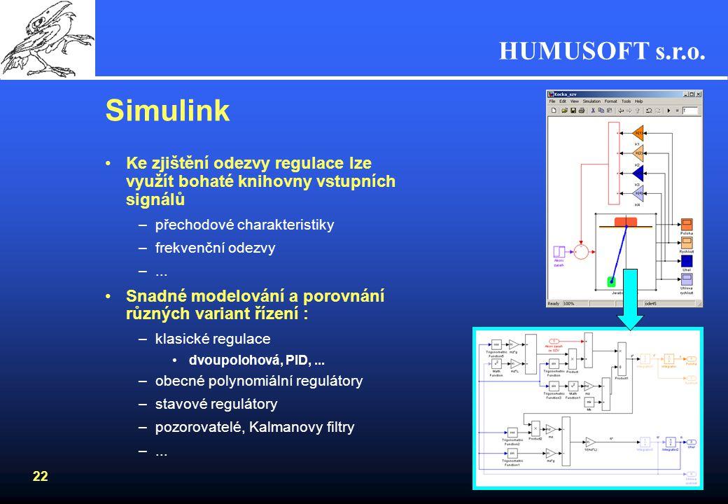 HUMUSOFT s.r.o. 21 Simulink Základní nástroj pro návrh systémů řízeníZákladní nástroj pro návrh systémů řízení Modelování dynamických soustavModelován