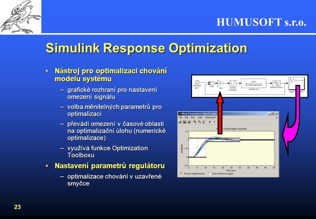 HUMUSOFT s.r.o. 22 Simulink Ke zjištění odezvy regulace lze využít bohaté knihovny vstupních signálů –přechodové charakteristiky –frekvenční odezvy –.