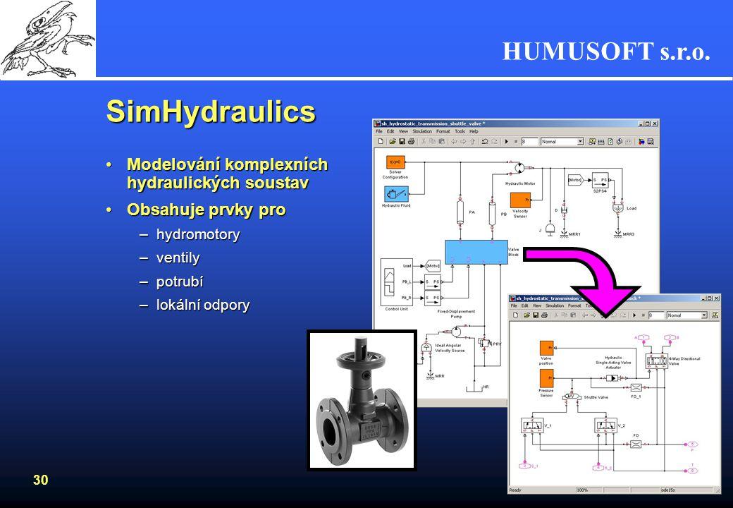 HUMUSOFT s.r.o. 29 Simscape Simscape obsahuje základní fyzikální prvky ze čtyř oblastí –mechanické prvky hmota, pružina, tlumič translace nebo rotace
