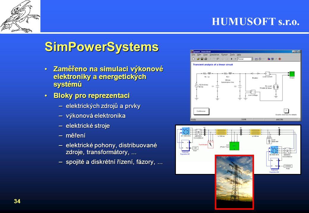 HUMUSOFT s.r.o. 33 SimElectronics Modelování elektronických obvodůModelování elektronických obvodů Obsahuje bloky pro reprezentaciObsahuje bloky pro r
