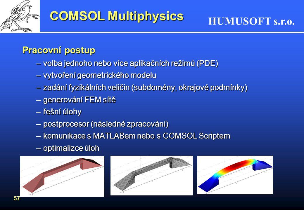HUMUSOFT s.r.o. 56 COMSOL Script Samostatné programovací prostředíSamostatné programovací prostředí –rozšiřuje možnosti COMSOL Multiphysics –používá v