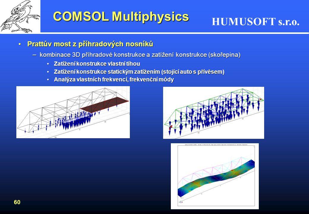 HUMUSOFT s.r.o. 59 Structural Mechanics Module – pokračováníStructural Mechanics Module – pokračování Typy analýzy:Typy analýzy: –Statická (v čase kon