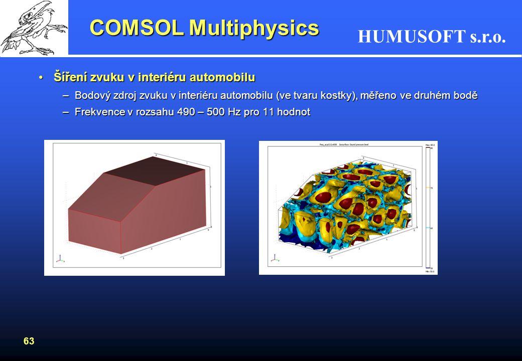 HUMUSOFT s.r.o. 62 Gumové těsnění dveří automobiluGumové těsnění dveří automobilu –Hyperplastický materiál, výpočet velkých deformací –Obecně výpočet