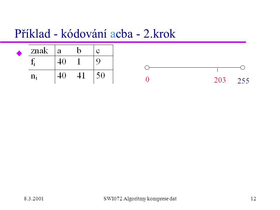 8.3.2001SWI072 Algoritmy komprese dat12 Příklad - kódování acba - 2.krok 0 203 255