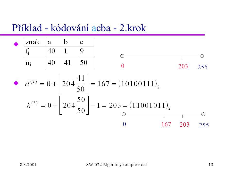 8.3.2001SWI072 Algoritmy komprese dat13 Příklad - kódování acba - 2.krok 0 203 255 0 203 255 167