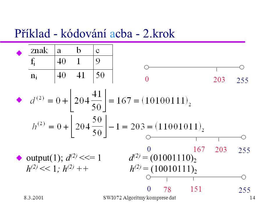 8.3.2001SWI072 Algoritmy komprese dat14 Příklad - kódování acba - 2.krok u output(1); d (2) <<= 1 d (2) = (01001110) 2 h (2) << 1; h (2) ++ h (2) = (10010111) 2 0 203 255 0 203 255 167 0 151 255 78