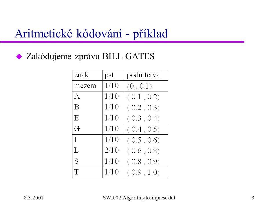 8.3.2001SWI072 Algoritmy komprese dat3 Aritmetické kódování - příklad u Zakódujeme zprávu BILL GATES