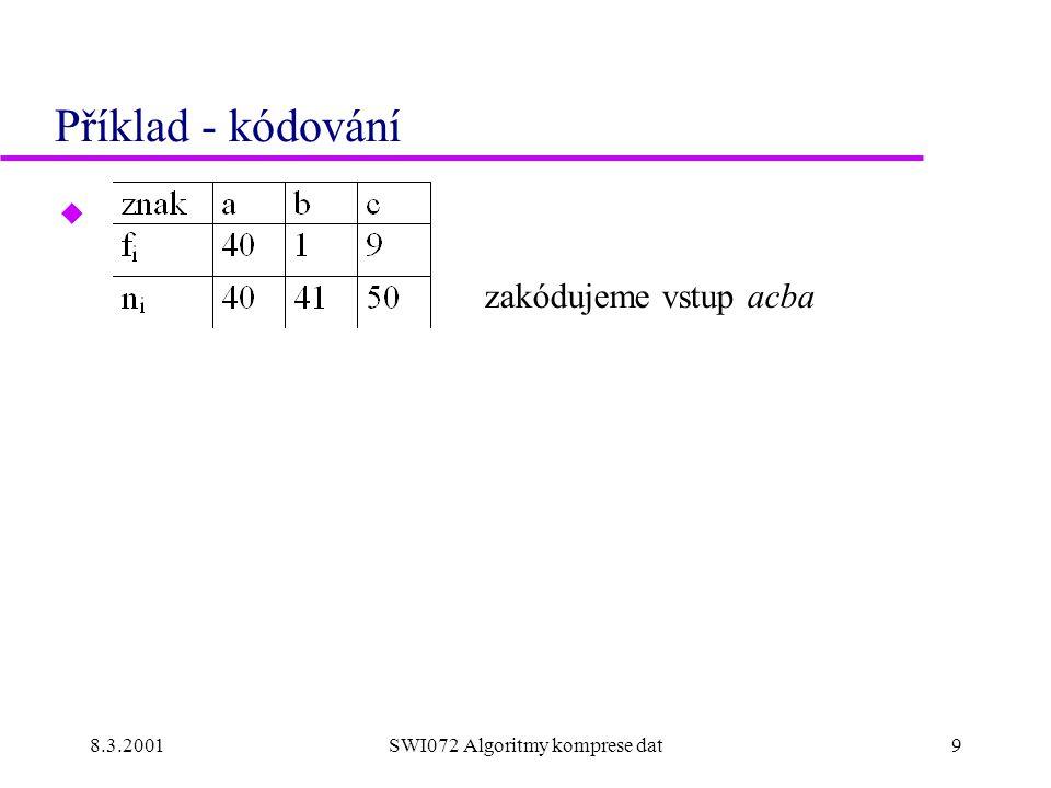 8.3.2001SWI072 Algoritmy komprese dat9 Příklad - kódování u zakódujeme vstup acba