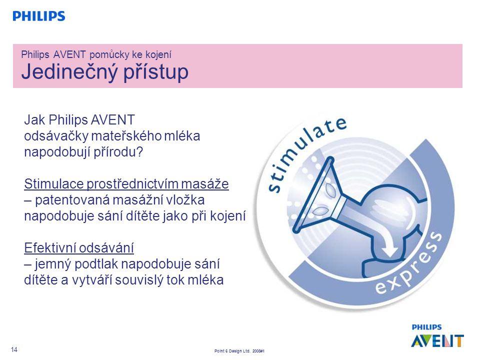 Point 6 Design Ltd. 2008#1 14 Jak Philips AVENT odsávačky mateřského mléka napodobují přírodu? Stimulace prostřednictvím masáže – patentovaná masážní