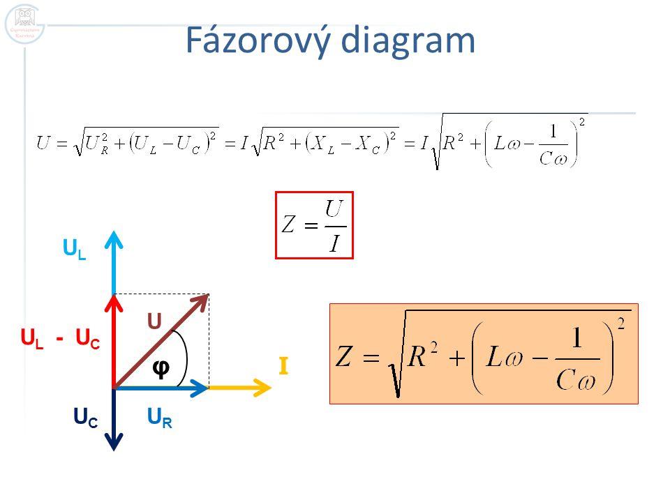 Fázorový diagram URUR I ULUL UCUC U L - U C U φ