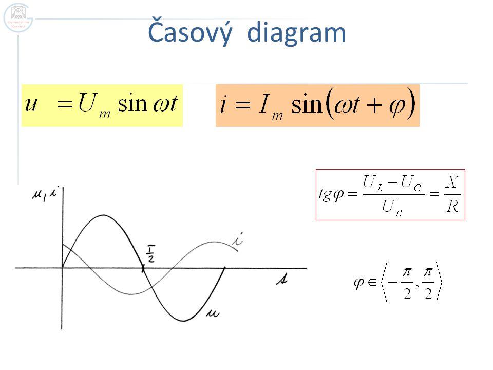 Rezonance střídavého obvodu  Nastává v případě,že X L = X C  Z=R, φ=0, proud nabývá maximální hodnoty  Pro rezonanční frekvenci platí Thompsonův vztah
