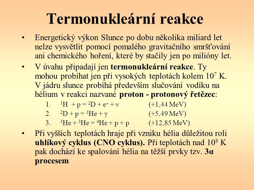 Termonukleární reakce Energetický výkon Slunce po dobu několika miliard let nelze vysvětlit pomocí pomalého gravitačního smršťování ani chemického hoř