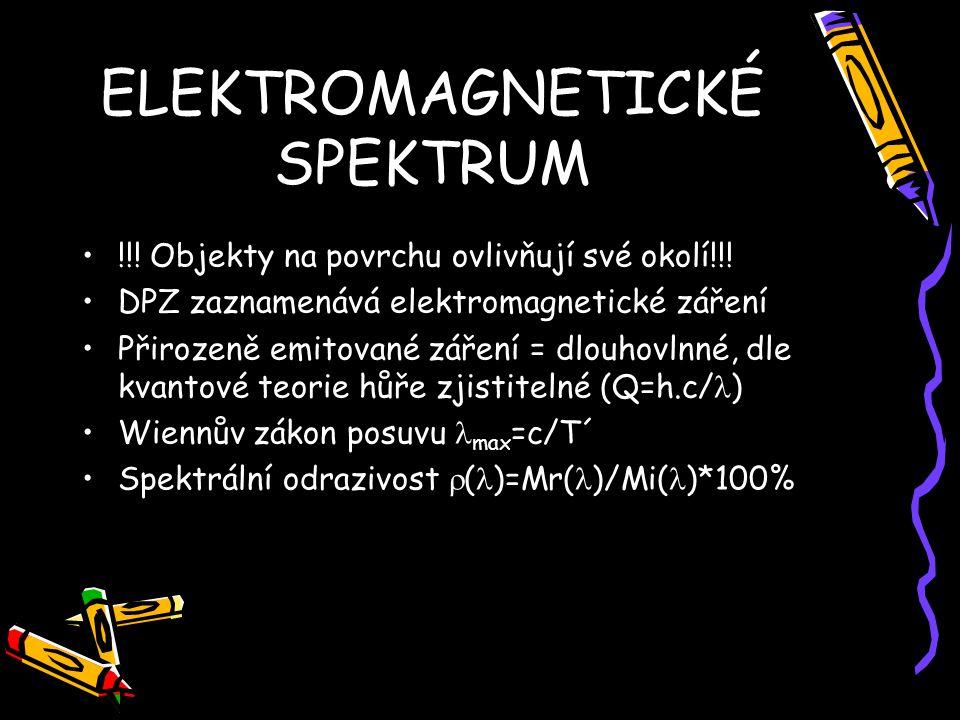 ELEKTROMAGNETICKÉ SPEKTRUM !!! Objekty na povrchu ovlivňují své okolí!!! DPZ zaznamenává elektromagnetické záření Přirozeně emitované záření = dlouhov