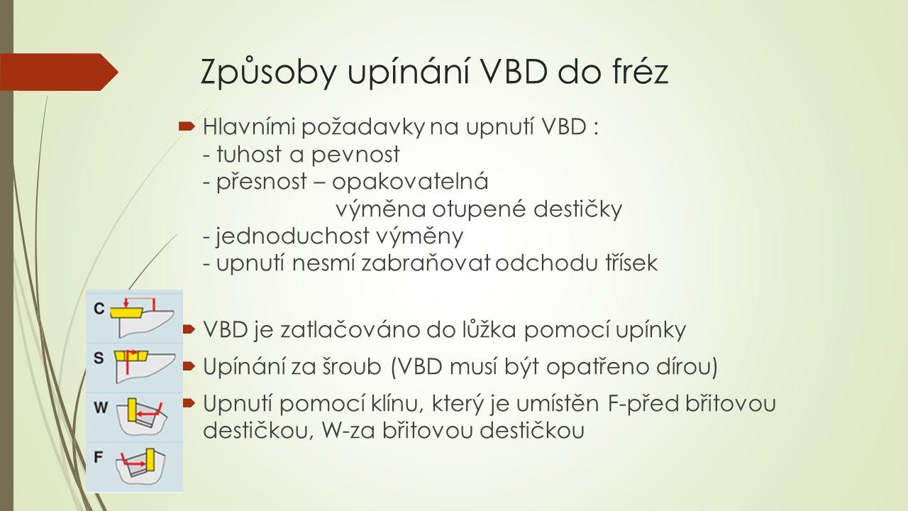 Způsoby upínání VBD do fréz  Hlavními požadavky na upnutí VBD : - tuhost a pevnost - přesnost – opakovatelná výměna otupené destičky - jednoduchost výměny - upnutí nesmí zabraňovat odchodu třísek  VBD je zatlačováno do lůžka pomocí upínky  Upínání za šroub (VBD musí být opatřeno dírou)  Upnutí pomocí klínu, který je umístěn F-před břitovou destičkou, W-za břitovou destičkou