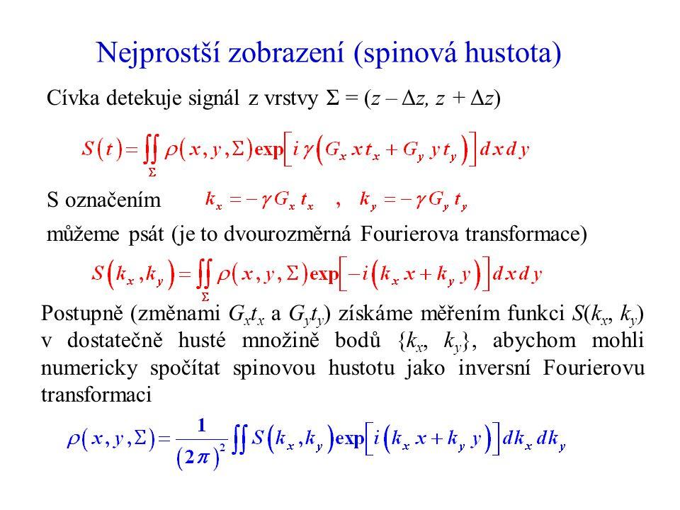 Nejprostší zobrazení (spinová hustota) Cívka detekuje signál z vrstvy Σ = (z – Δz, z + Δz) S označením můžeme psát (je to dvourozměrná Fourierova tran