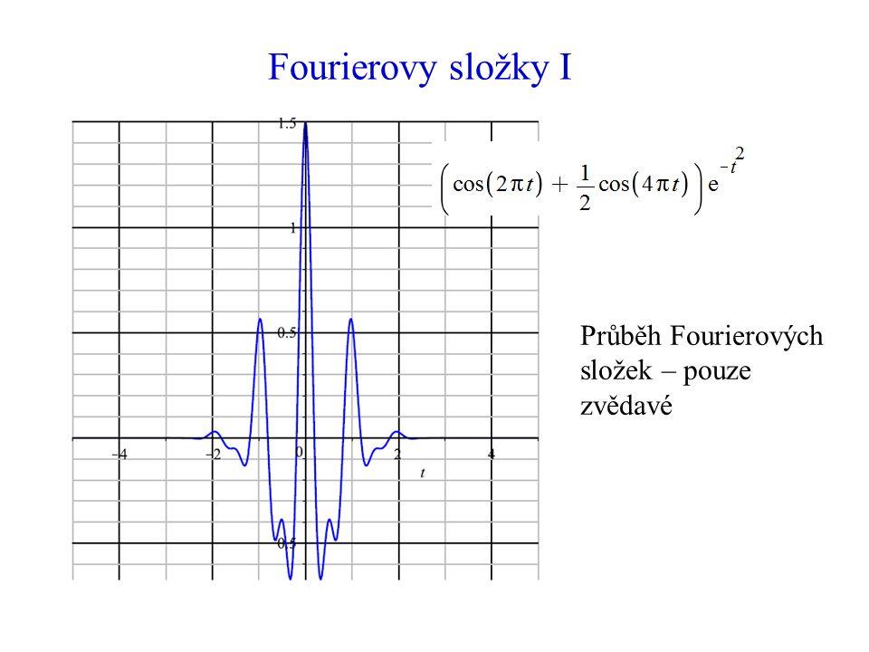 Fourierovy složky I Průběh Fourierových složek – pouze zvědavé