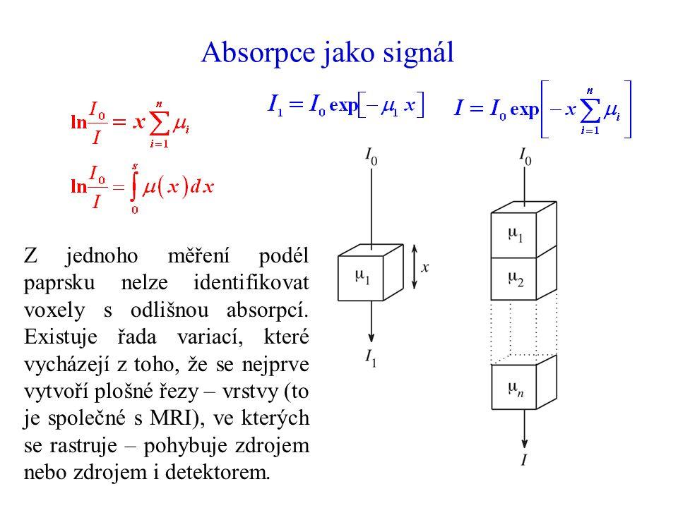 Absorpce jako signál Z jednoho měření podél paprsku nelze identifikovat voxely s odlišnou absorpcí. Existuje řada variací, které vycházejí z toho, že